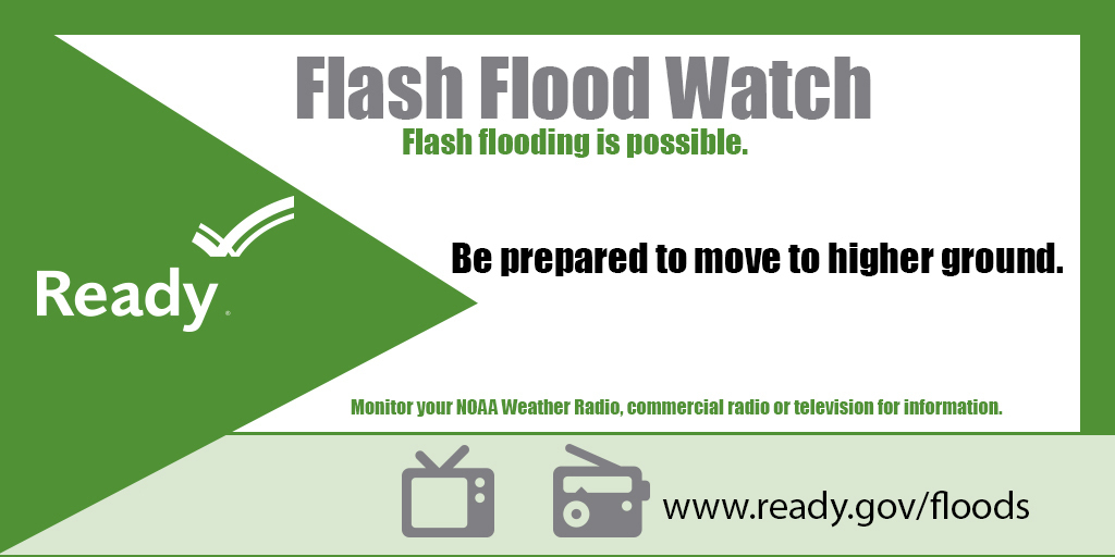 Graphic: Flash Flood Watch. This graphic is part of the Flood Safety collection.