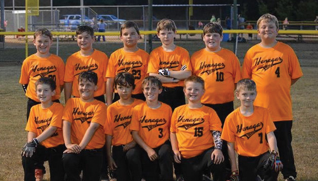 Future Stars of Baseball