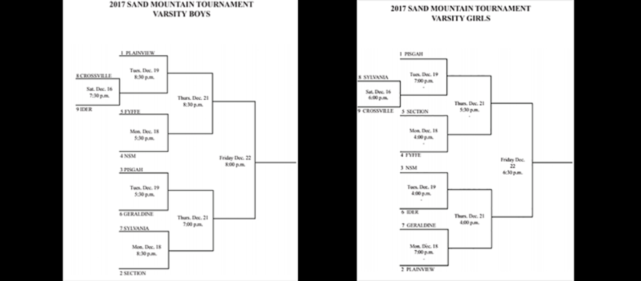 Check out the 2017 Sand Mountain Tournament Brackets!